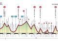 """Tutto pronto per la 78° edizione del """"Giro dell'Appennino"""". Niente Bocchetta: partenza da Serravalle e arrivo a Chiavari"""