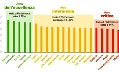 Sanità, la Liguria scala 10 posizioni e si assesta sul podio per la qualità del servizio sanitario regionale